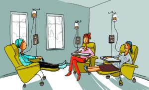 Réalité virtuelle - Chimiothérapie